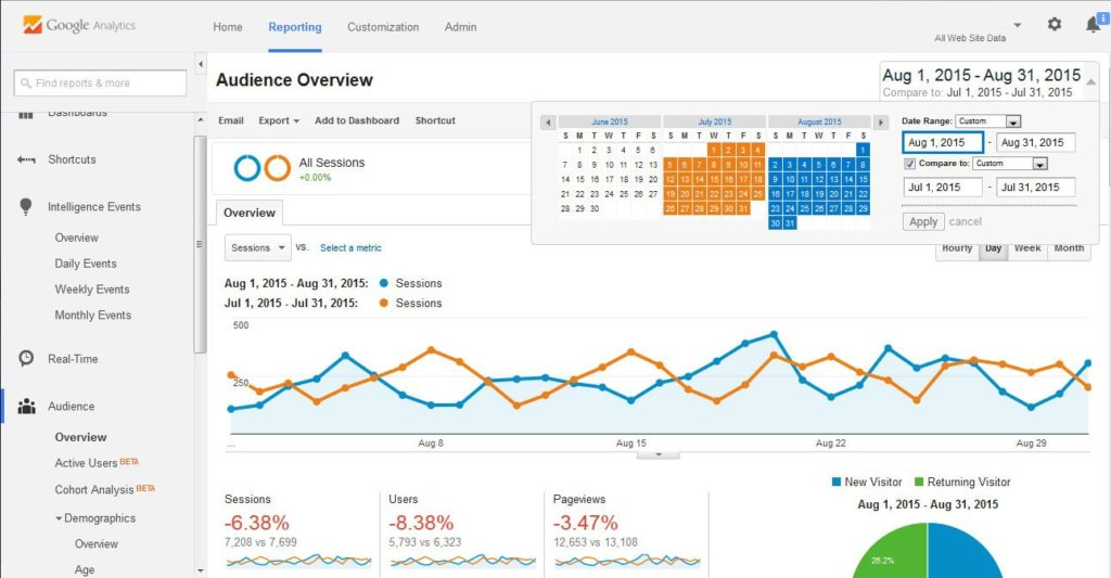 Google-Analytics-Compare-Time-Periods