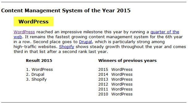 WordPress CMS of the year 2015