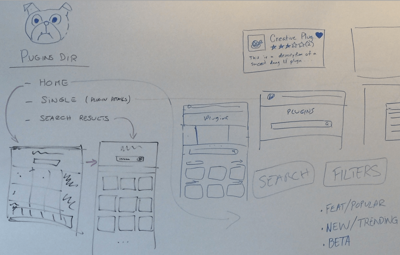 Whiteboard snaps of new Plugin Directory