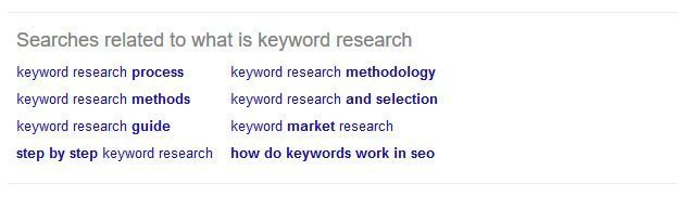 find the right keyword for your site related searches
