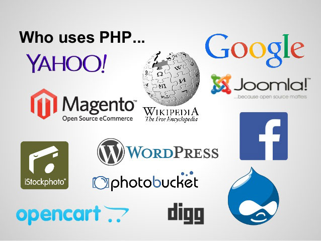 who uses php