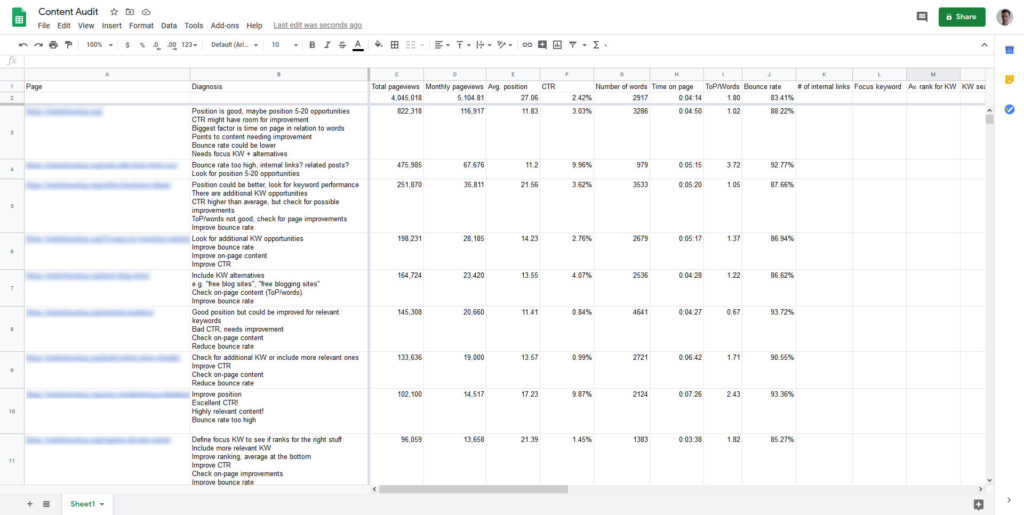 stuffed in spreadsheet for internet page pronounce material audit