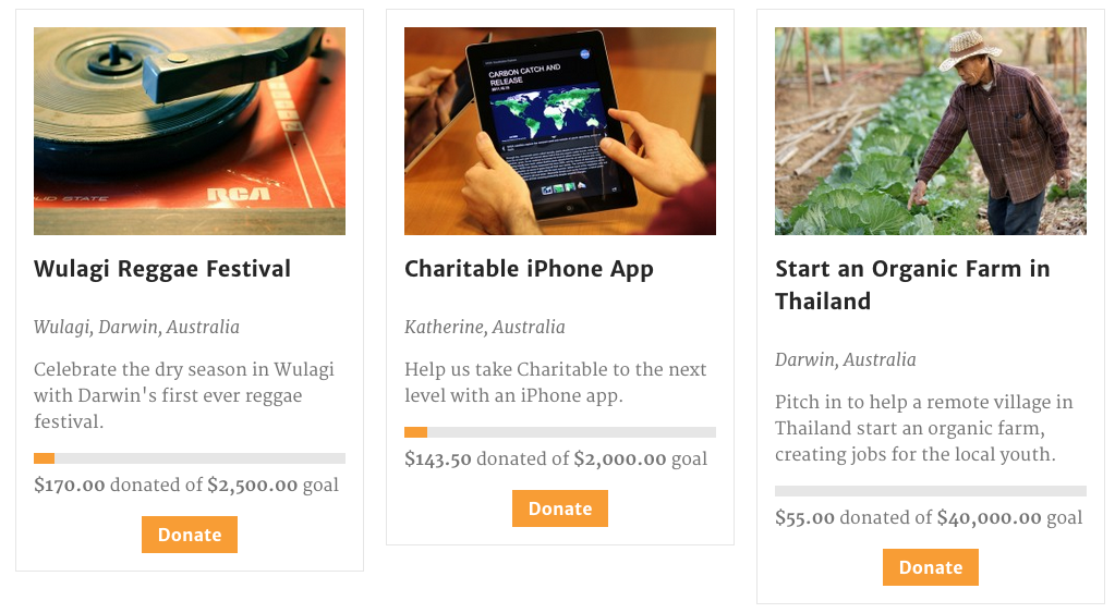Examples of donation campaigns made with the Charitable plugin.